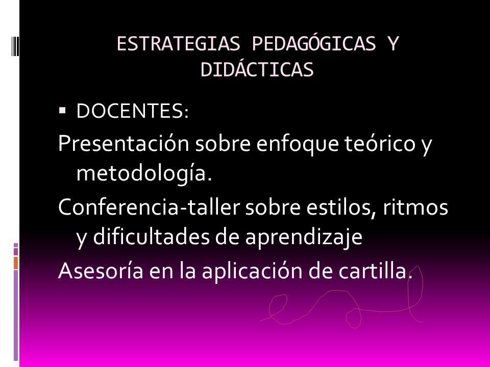 ESTRATEGIAS PEDAGÓGICAS Y DIDÁCTICAS