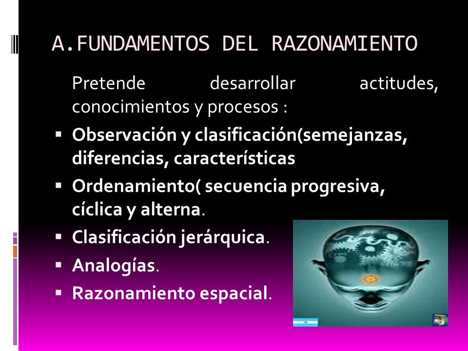 A.FUNDAMENTOS DEL RAZONAMIENTO