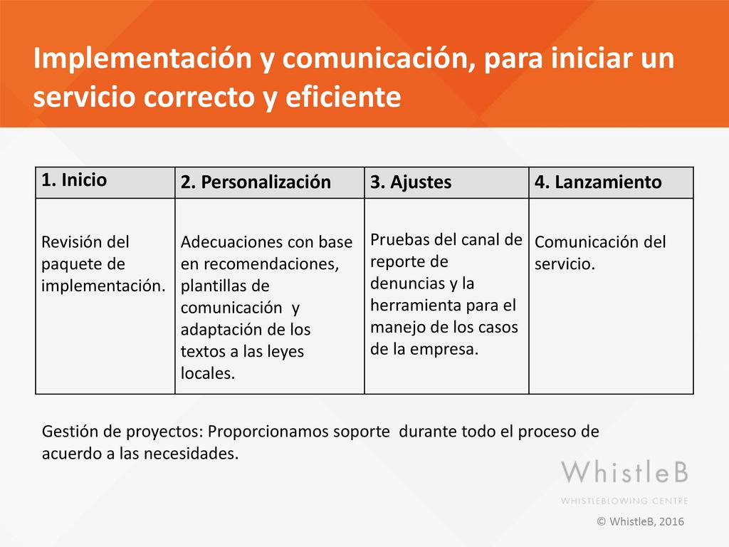 Famoso Plantilla De Revisión De Servicio Ideas Ornamento Elaboración ...