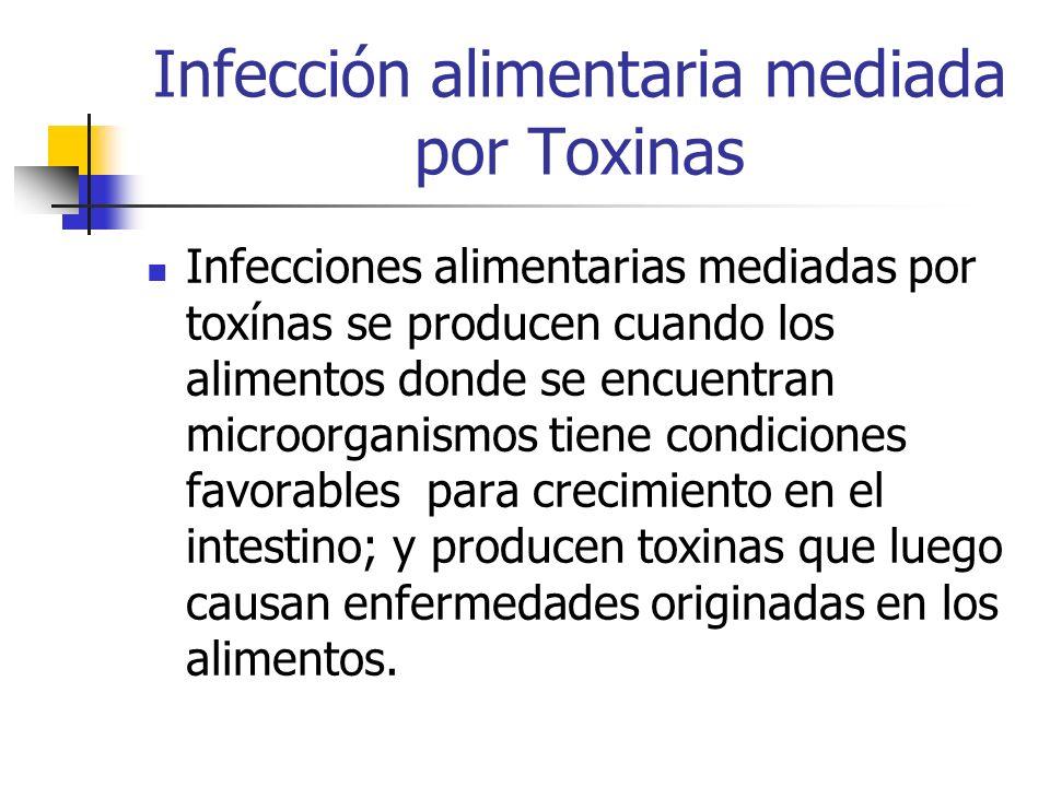 Infección alimentaria mediada por Toxinas