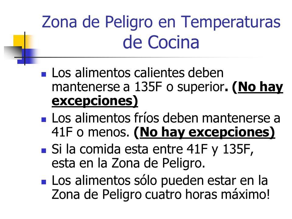 Zona de Peligro en Temperaturas de Cocina