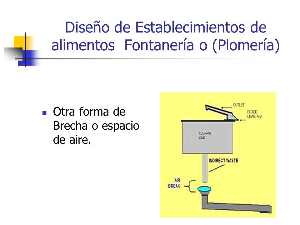 Diseño de Establecimientos de alimentos Fontanería o (Plomería)