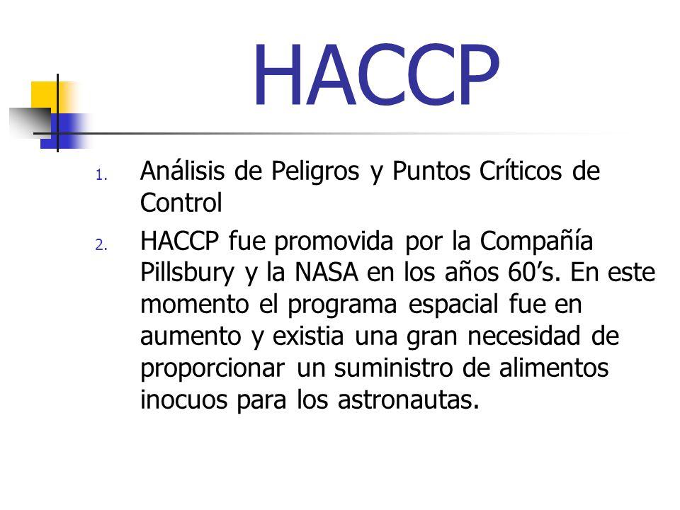 HACCP Análisis de Peligros y Puntos Críticos de Control