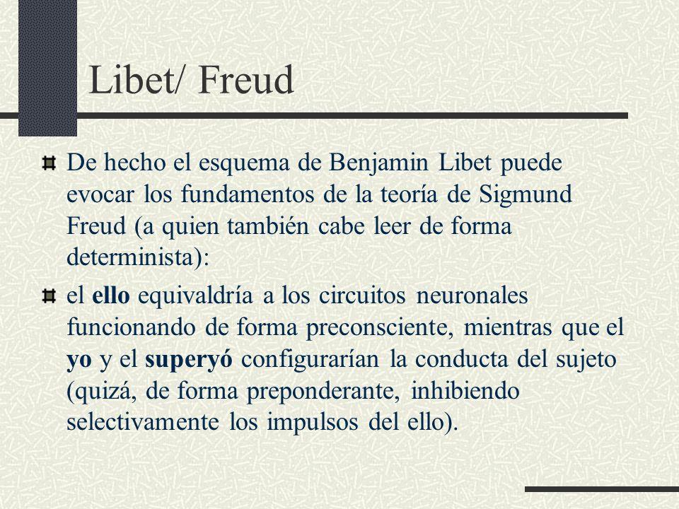 Libet/ Freud
