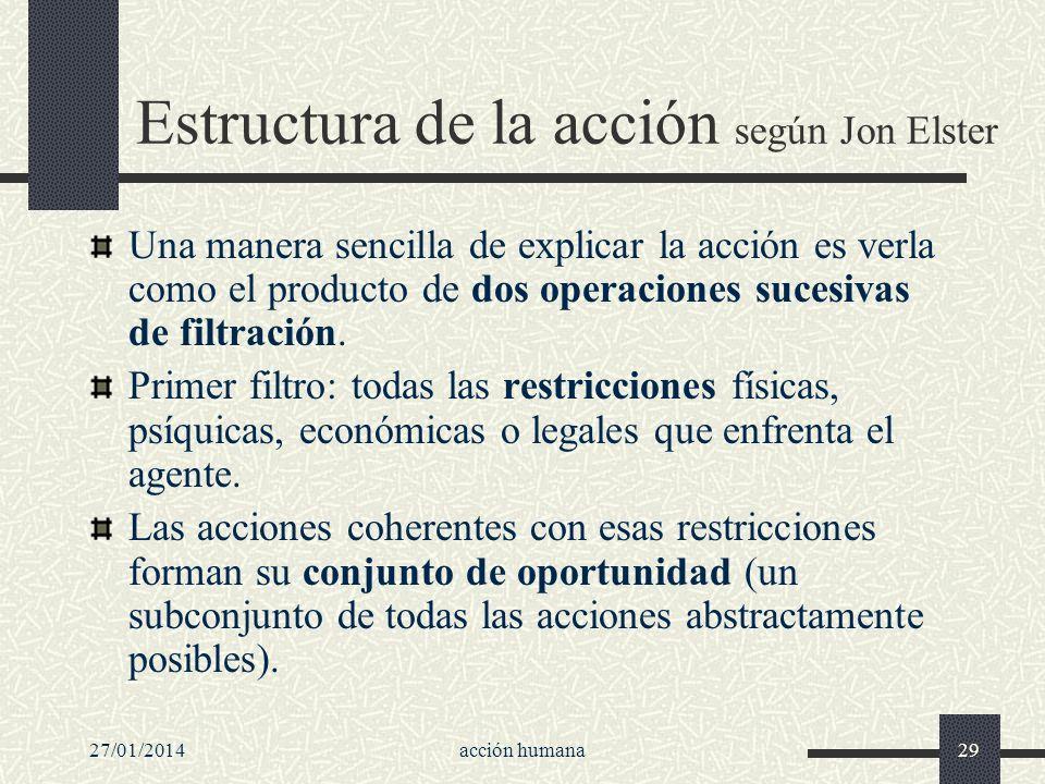 Estructura de la acción según Jon Elster