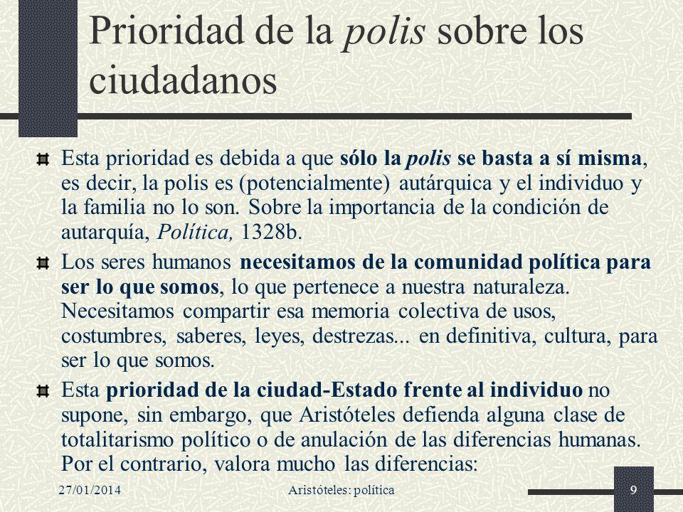 Prioridad de la polis sobre los ciudadanos