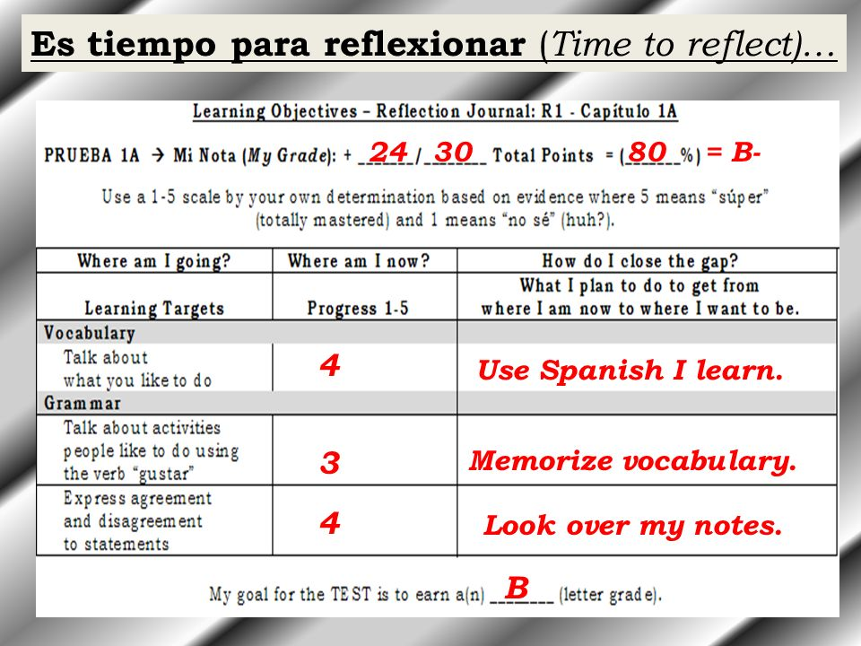 Es tiempo para reflexionar (Time to reflect)…