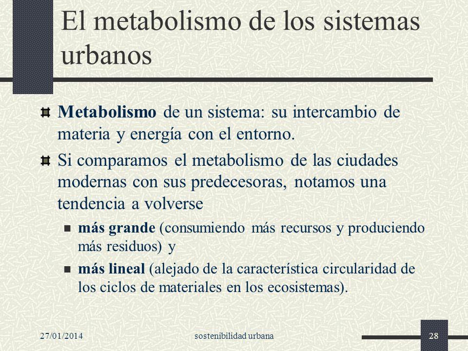 El metabolismo de los sistemas urbanos