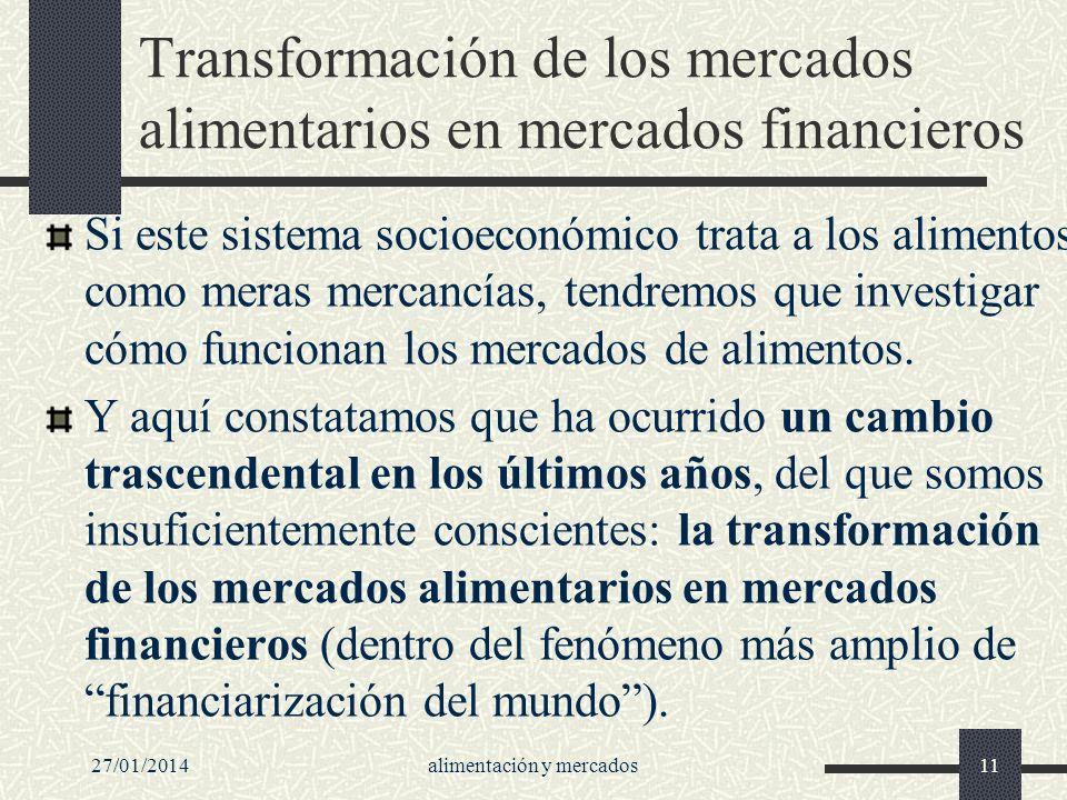Transformación de los mercados alimentarios en mercados financieros