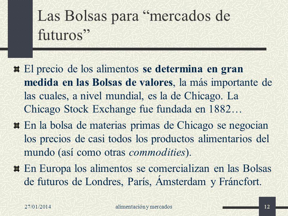 Las Bolsas para mercados de futuros