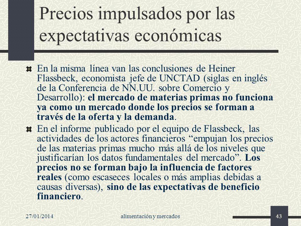Precios impulsados por las expectativas económicas