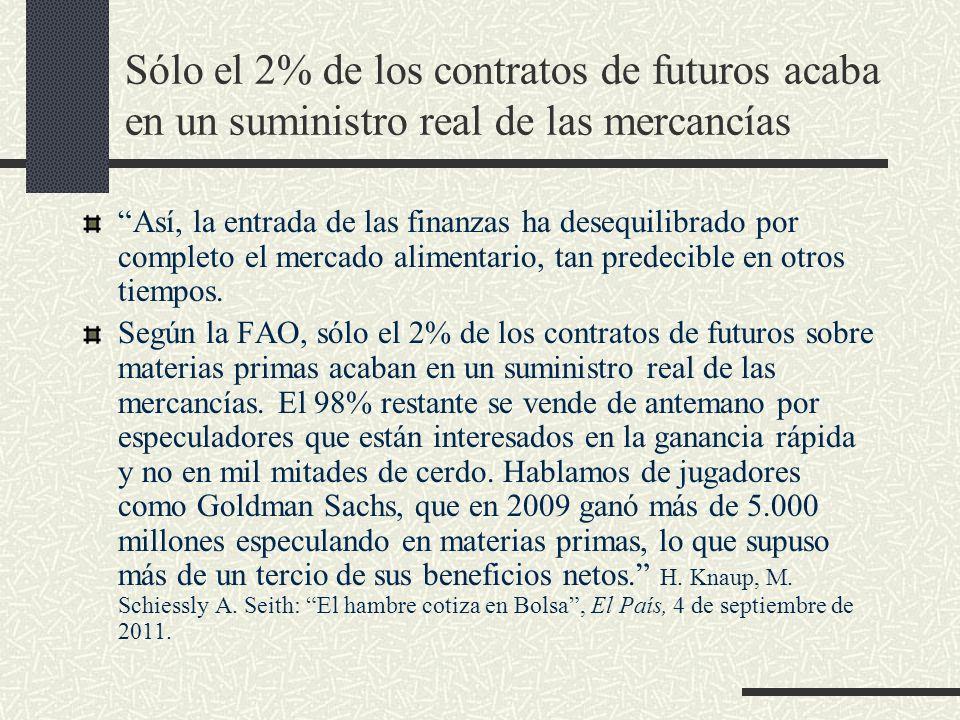 Sólo el 2% de los contratos de futuros acaba en un suministro real de las mercancías
