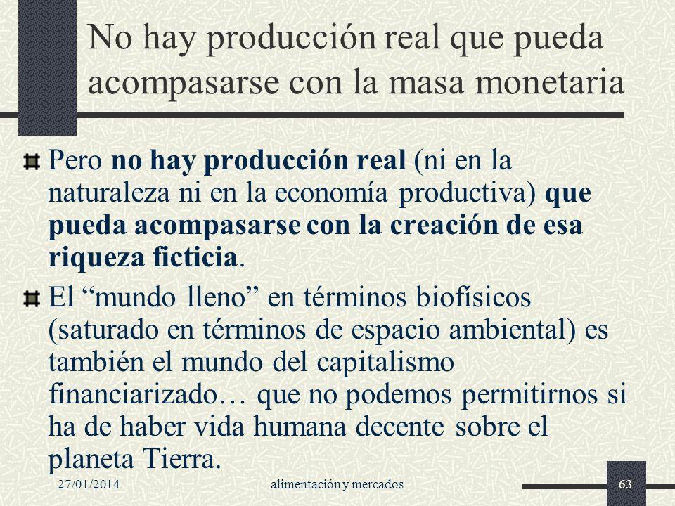 No hay producción real que pueda acompasarse con la masa monetaria