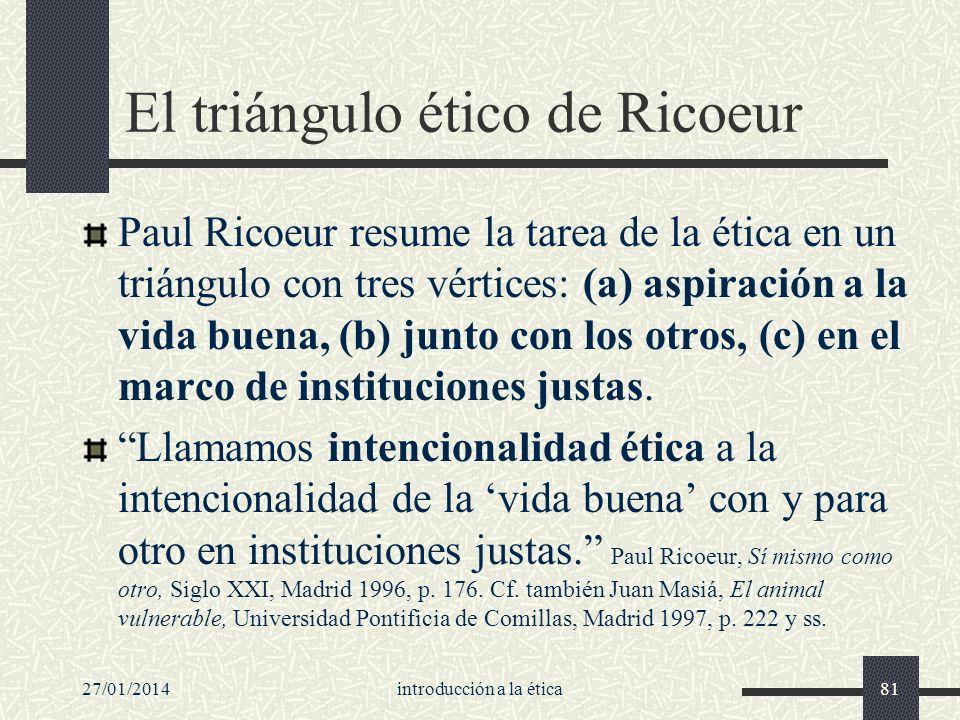 El triángulo ético de Ricoeur