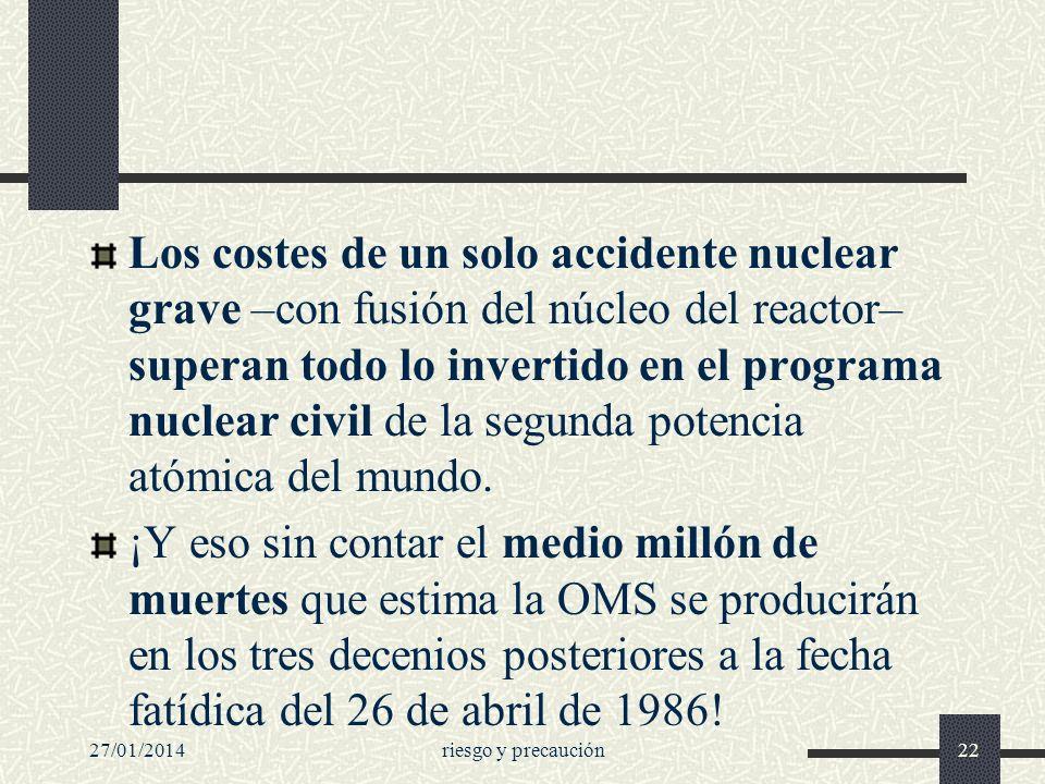 Los costes de un solo accidente nuclear grave –con fusión del núcleo del reactor– superan todo lo invertido en el programa nuclear civil de la segunda potencia atómica del mundo.