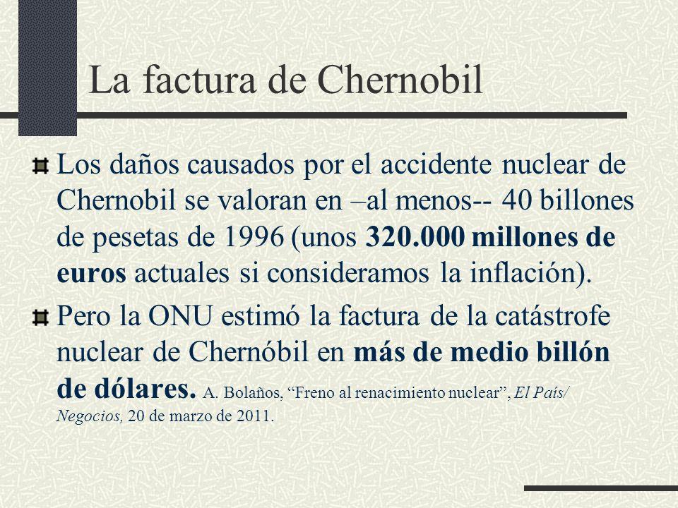 La factura de Chernobil