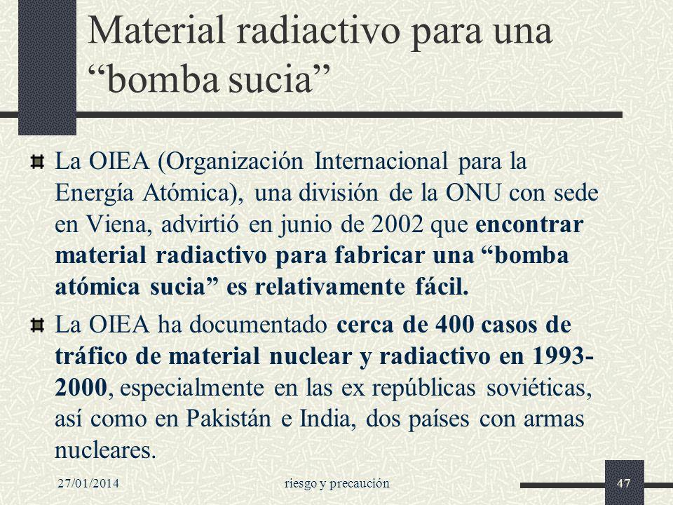 Material radiactivo para una bomba sucia