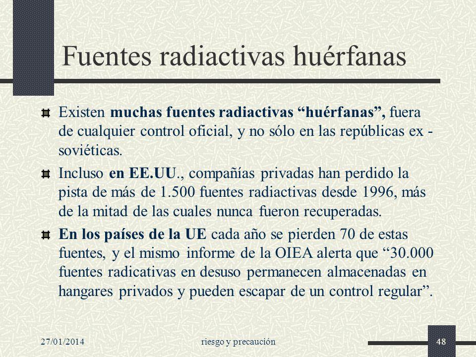 Fuentes radiactivas huérfanas