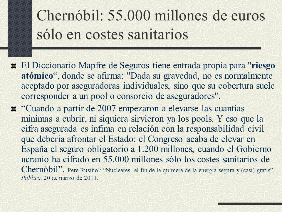 Chernóbil: 55.000 millones de euros sólo en costes sanitarios