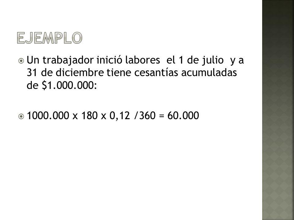 ejemploUn trabajador inició labores el 1 de julio y a 31 de diciembre tiene cesantías acumuladas de $1.000.000: