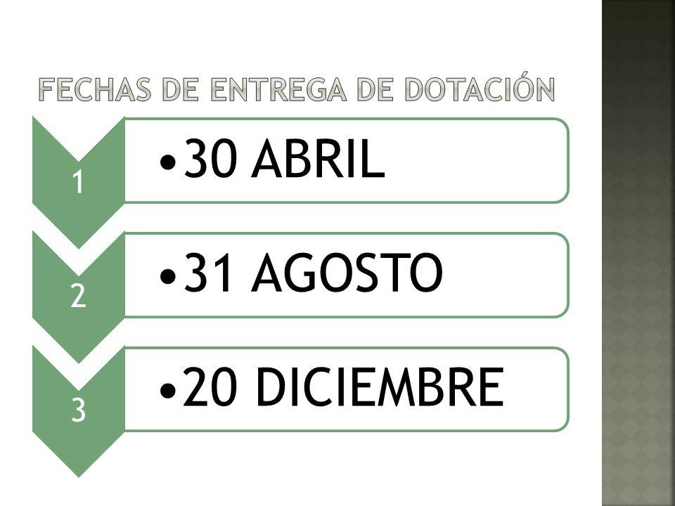 FECHAS DE ENTREGA DE DOTACIÓN