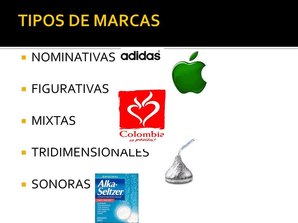 TIPOS DE MARCAS NOMINATIVAS FIGURATIVAS MIXTAS TRIDIMENSIONALES