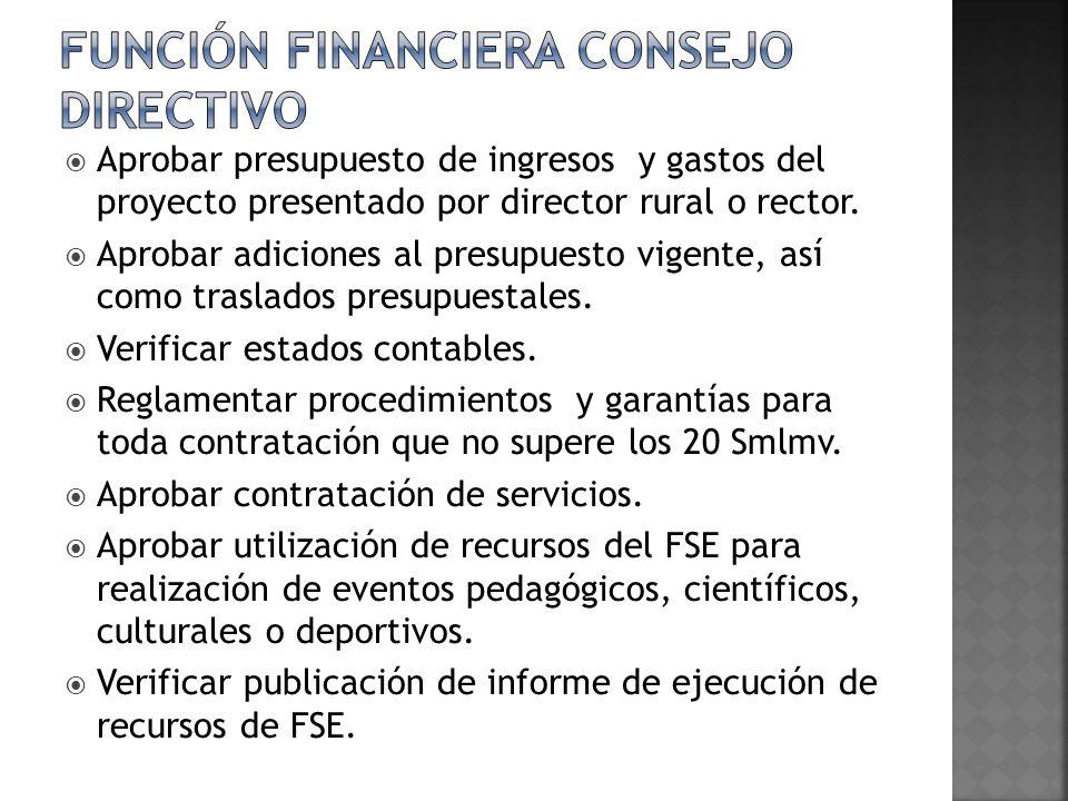Función financiera consejo directivo