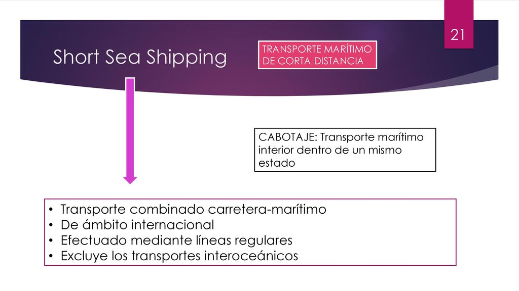 Short Sea Shipping Transporte combinado carretera-marítimo