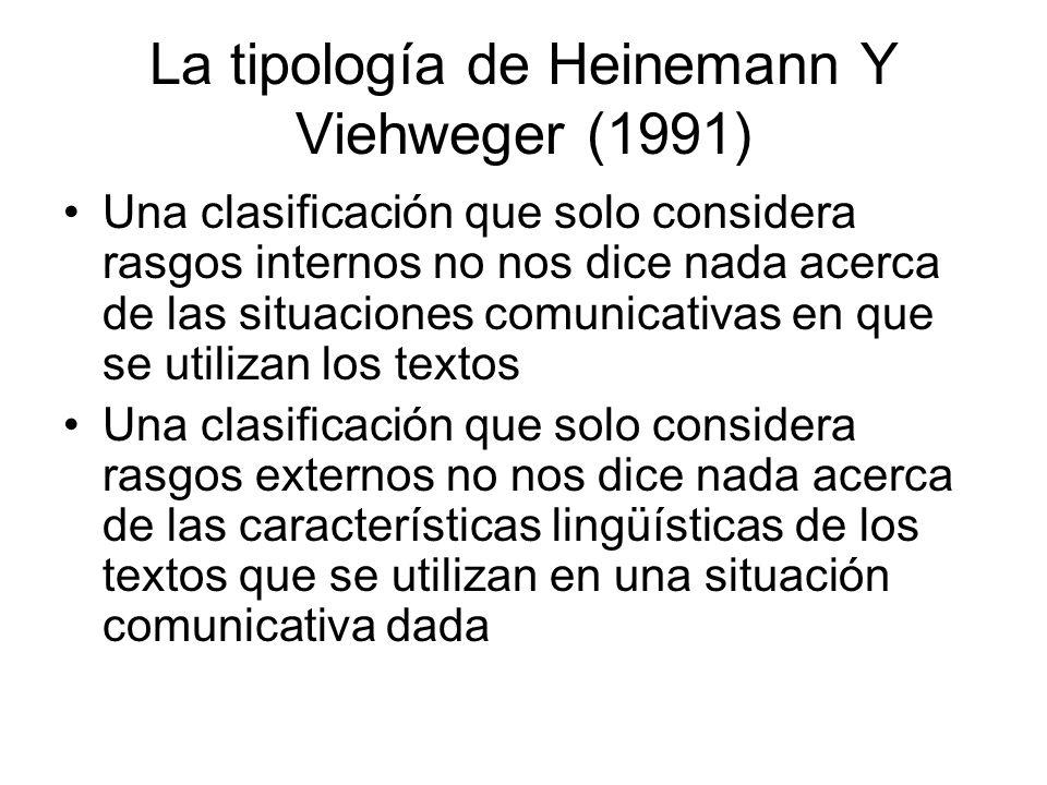 La tipología de Heinemann Y Viehweger (1991)