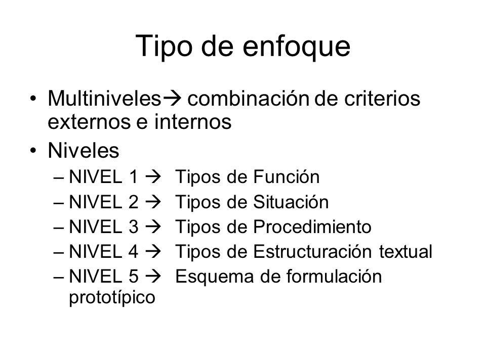Tipo de enfoque Multiniveles combinación de criterios externos e internos. Niveles. NIVEL 1  Tipos de Función.