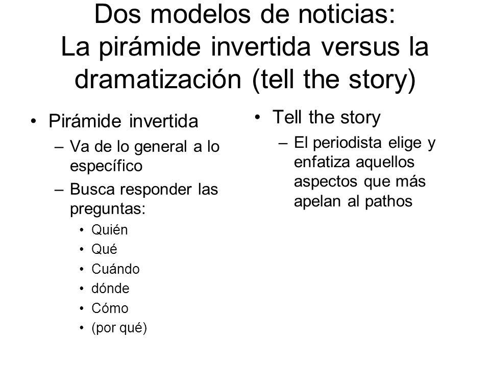 Dos modelos de noticias: La pirámide invertida versus la dramatización (tell the story)