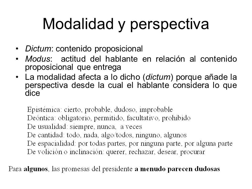 Modalidad y perspectiva