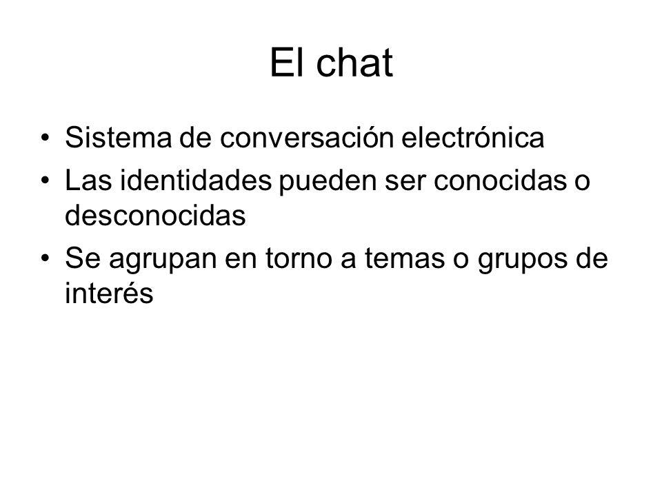 El chat Sistema de conversación electrónica