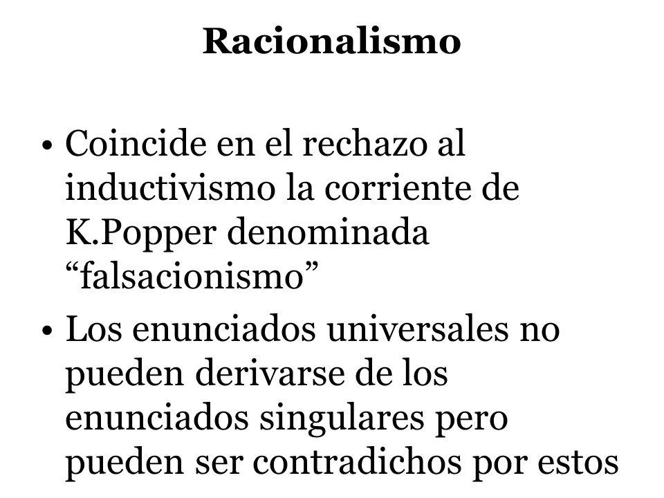 Racionalismo Coincide en el rechazo al inductivismo la corriente de K.Popper denominada falsacionismo