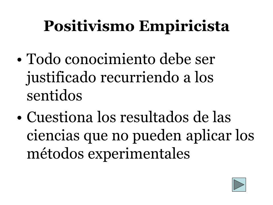 Positivismo Empiricista