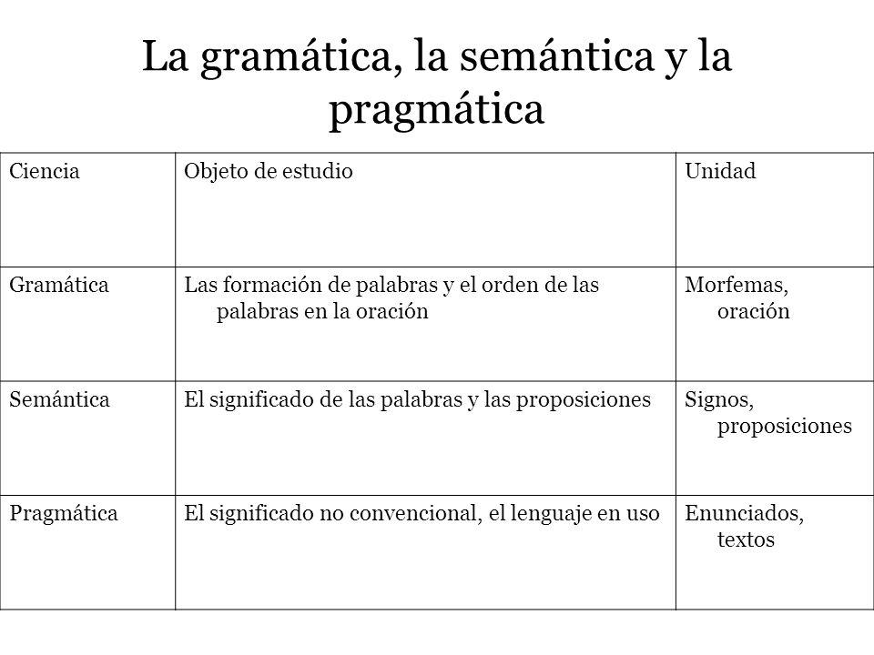 La gramática, la semántica y la pragmática