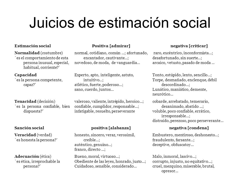 Juicios de estimación social