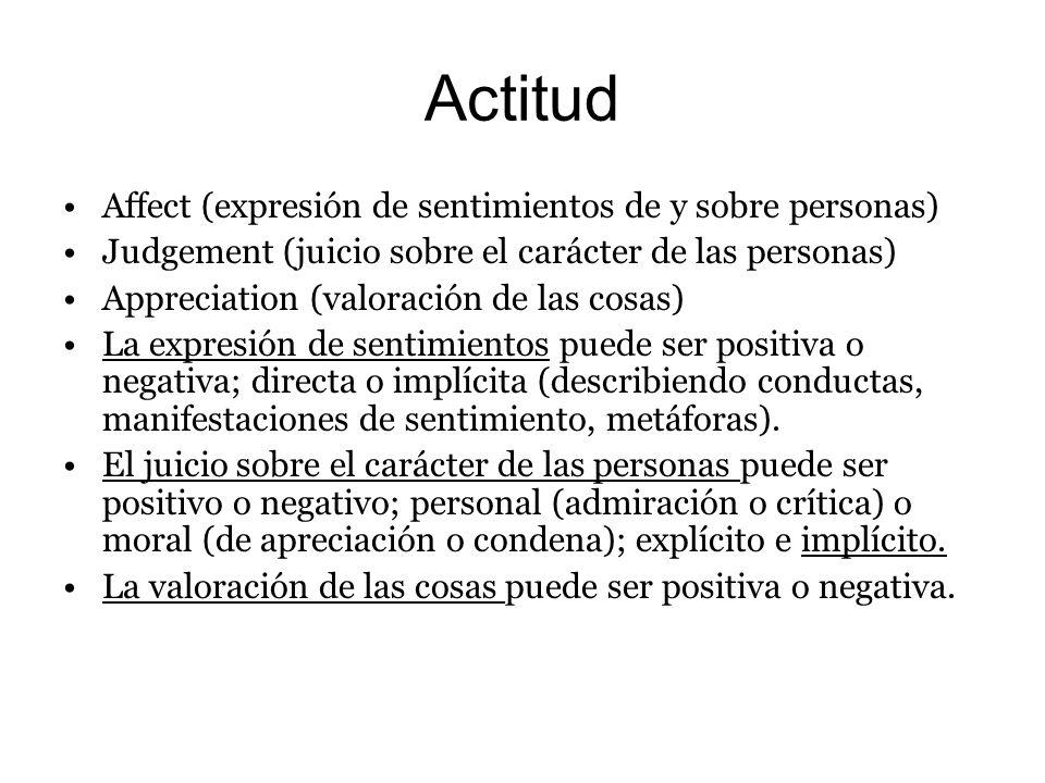 Actitud Affect (expresión de sentimientos de y sobre personas)