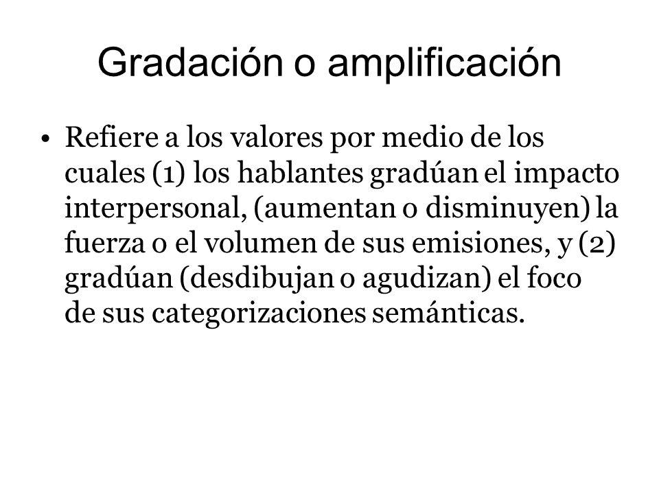 Gradación o amplificación