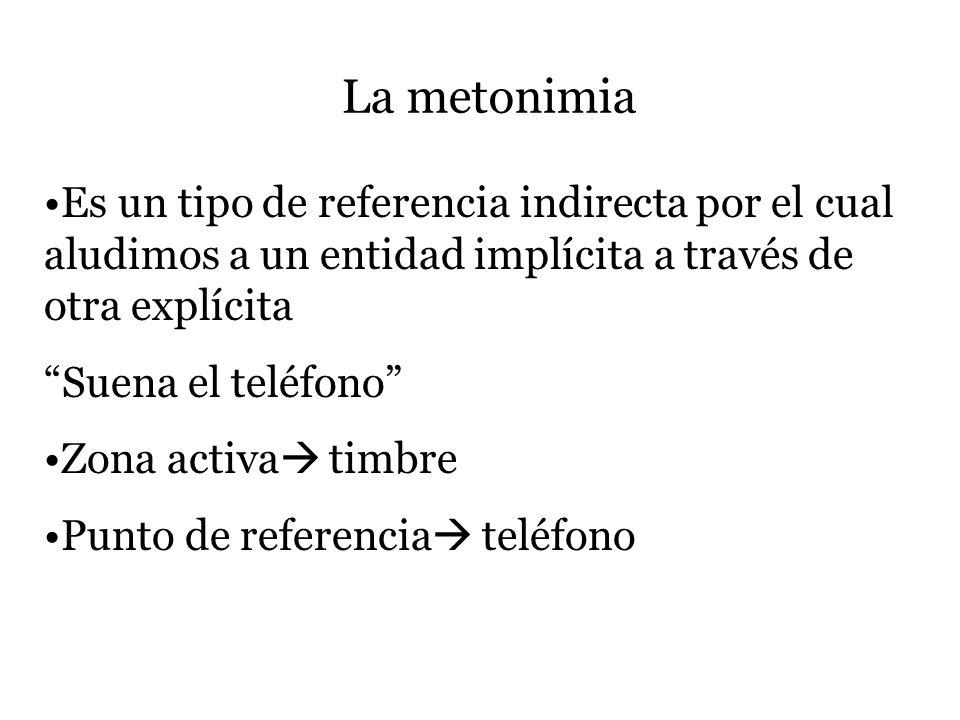 La metonimia Es un tipo de referencia indirecta por el cual aludimos a un entidad implícita a través de otra explícita.