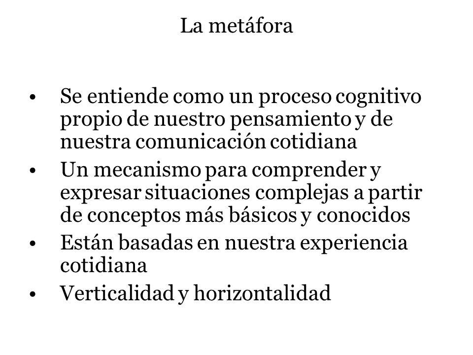 La metáfora Se entiende como un proceso cognitivo propio de nuestro pensamiento y de nuestra comunicación cotidiana.
