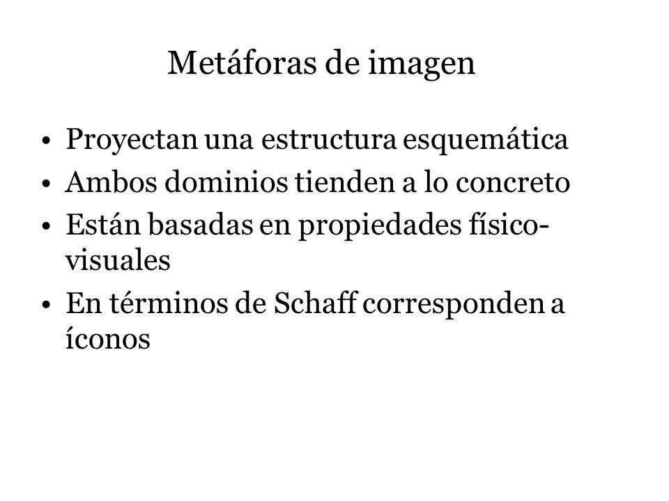 Metáforas de imagen Proyectan una estructura esquemática