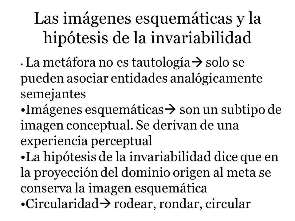 Las imágenes esquemáticas y la hipótesis de la invariabilidad