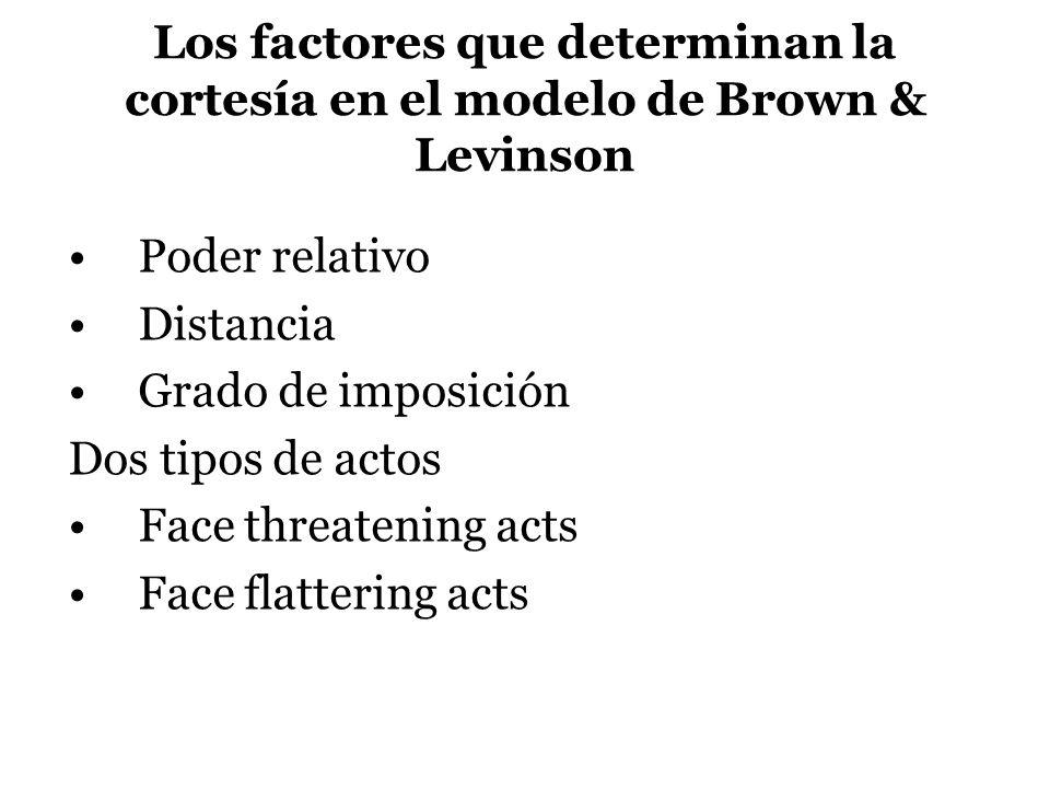 Los factores que determinan la cortesía en el modelo de Brown & Levinson