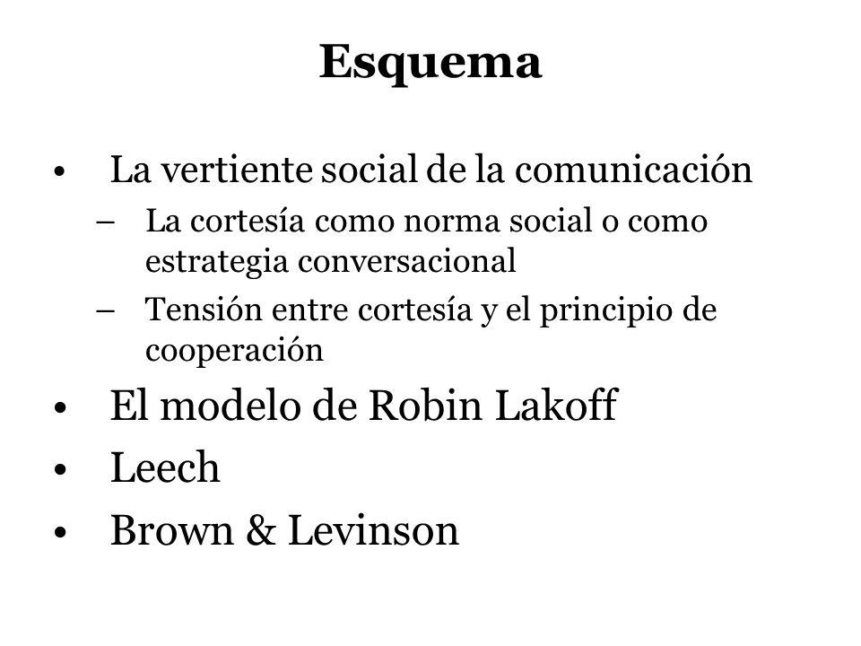 Esquema El modelo de Robin Lakoff Leech Brown & Levinson