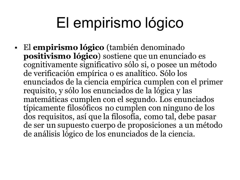 El empirismo lógico