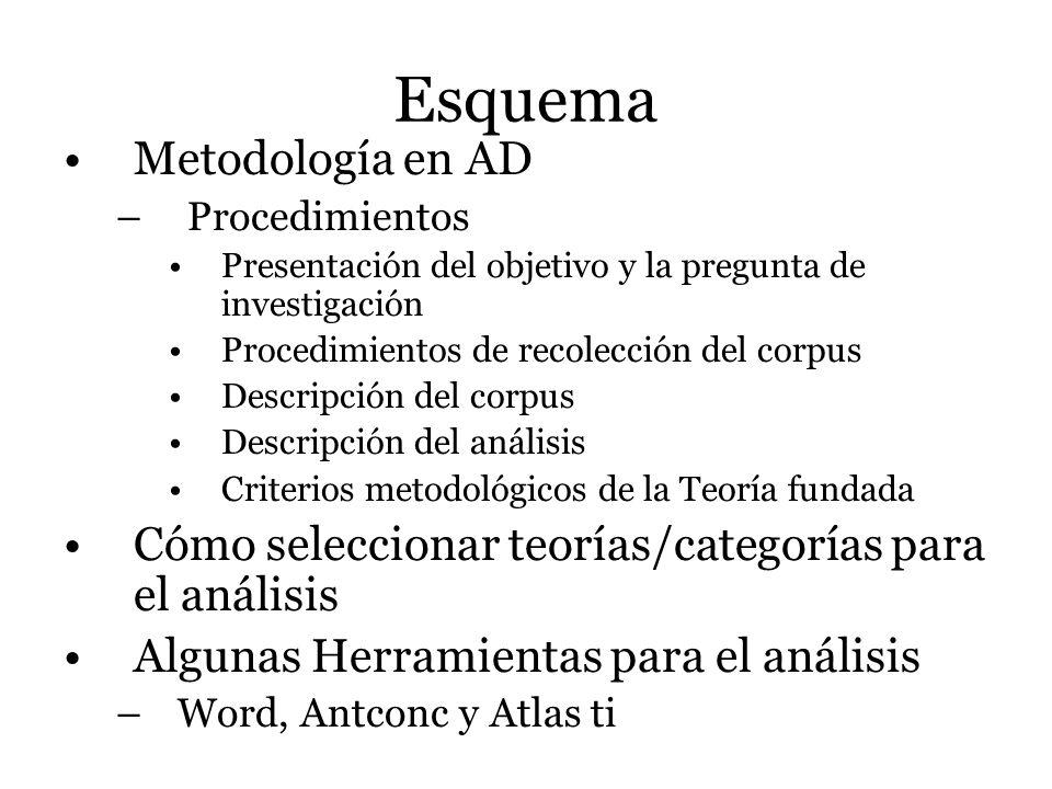 Esquema Metodología en AD