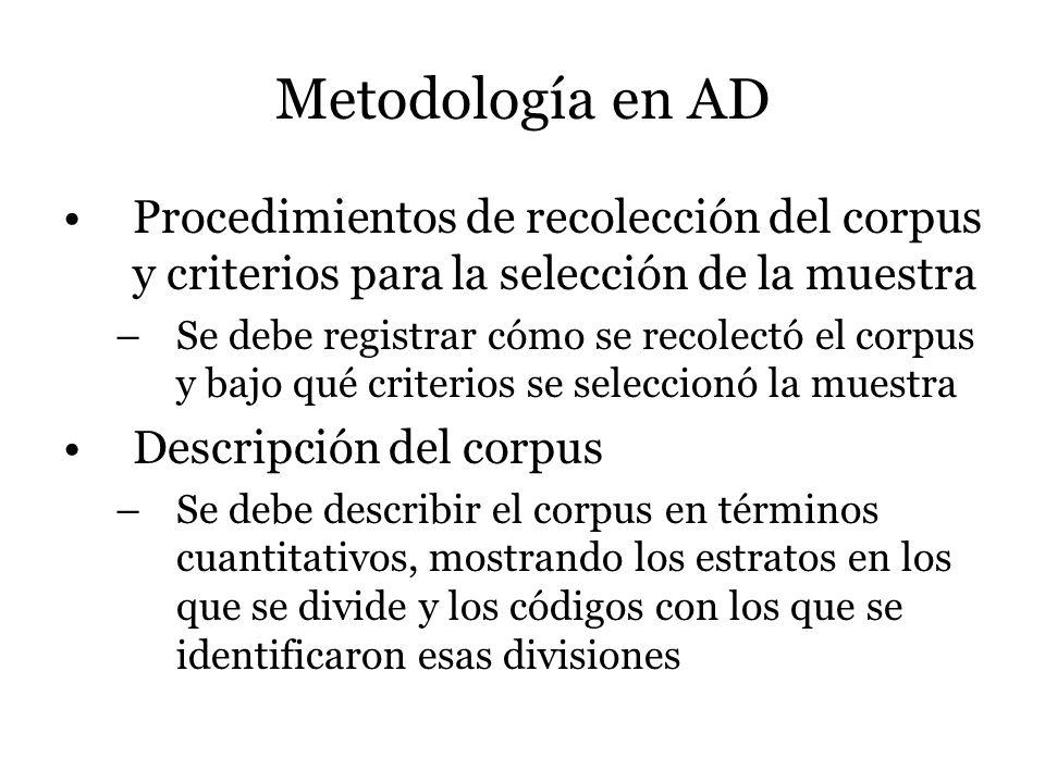 Metodología en AD Procedimientos de recolección del corpus y criterios para la selección de la muestra.