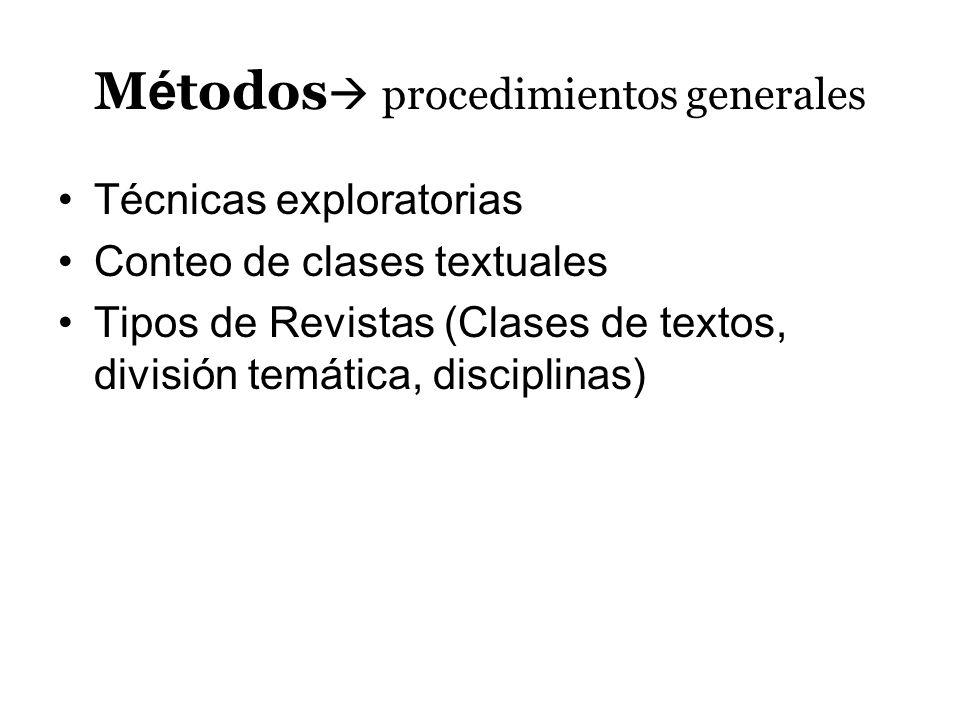 Métodos procedimientos generales