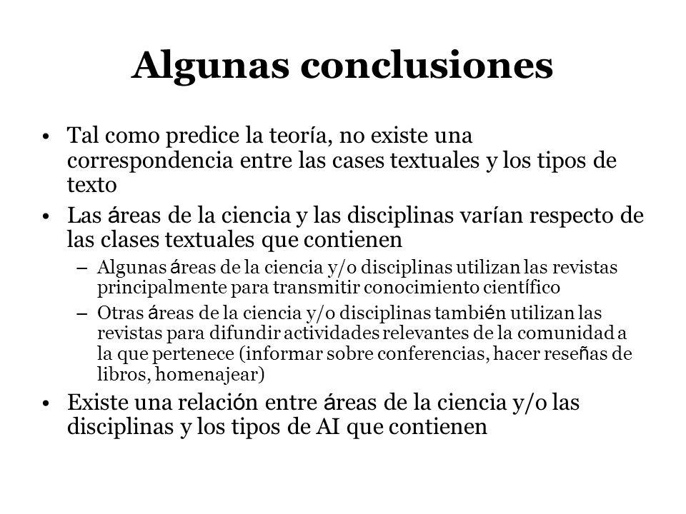 Algunas conclusionesTal como predice la teoría, no existe una correspondencia entre las cases textuales y los tipos de texto.
